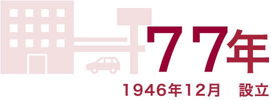 73年 1946年12月 設立
